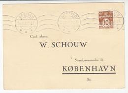Denmark 1930 Pharmacy Brevkort Bestillingskort Coramin Rekvisition B180901 - Postal Stationery
