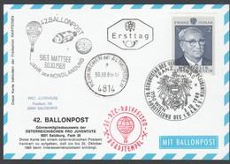 Österreich 1969: 42.Ballonpost PGK Mattsee 30.10.1969 (siehe Scan/Foto) - Per Palloni