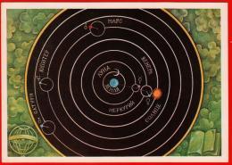 Markova Astronomy 1983 Ptolemaic World System Earth Of The Planet Mars Venus Mercury Sun Saturn - Astronomy