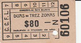 Portugal Carris De Ferro De Lisboa Bilhete $80 Para 2 Ou 3 Zonas - Tramways