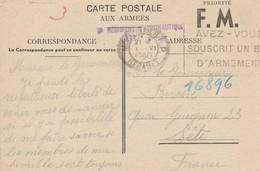 Poste Militaire Belge En France /2ème Régiment D'aéronautique IIème Groupe Vers Gouverneur Bovesse à Sète - Lettres