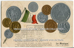 CARTOLINA CON RAPPRESENTAZIONE RILIEVO MONETE MONNAIES ET PAVILLON NATIONAL LE MEXIQUE PESO MESSICO - Monete (rappresentazioni)