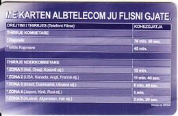 ALBANIA(chip) - Money Box, Albtelecom Telecard 100 Units, Tirage 60000, 06/05, Used - Albania