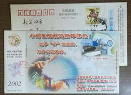 Head Gamma Knife Surgery On Cancer,CN02 China Construction Seventh Bureau Central Hospital Advertising Pre-stamped Card - Medicine