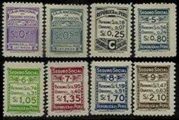 PERU, Revenues, (*) MNG, F/VF - Peru
