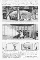 JET D'EAU à BALLE LIBRE  1895 - Sciences & Technique