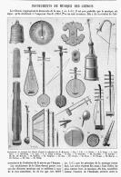 INSTRUMENTS DE MUSIQUE DES CHINOIS   1895 - Musique & Instruments