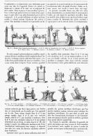 LES PETITES MECANIQUES De DEMONSTRATION  1895 - Sciences & Technique