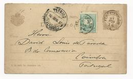 Postal Stationery * Hungary * 1916 * Fehertemplom - Entiers Postaux