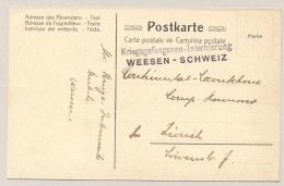Schweiz - POW-postcard From WEESEN - To Zürich - Militaire Post