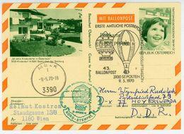 1970 Postkarte Mit Ballonpost Nach Deutschland - Ballonpost