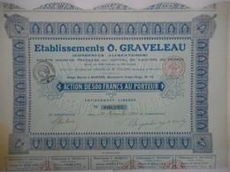 Ets O GRAVELEAU  Conserves Alimentaires  NANTES 1920 - Actions & Titres