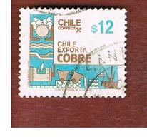 CILE (CHILE)  - SG 1040  -    1986  EXPORTS: COPPER -     USED ° - Cile