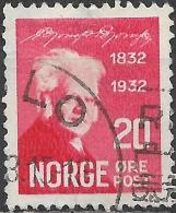 NORWAY 1932 Birth Cent Of Bjornstjerne Bjornson (writer) - 20 Ore Bjornson FU - Usados