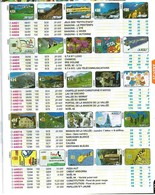 TELECARTE ANDORRE USAGE LUXE PHONECOTE Nº 5-7-8-11-12-13-17-20 - Andorre