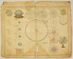 Földrajzi és Csillagászati Metszet. Schematismus Geographiae Mathematicae ... Cura Homann Heredum Norimbergae Anno 1753. - Engravings