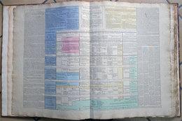 An XI 1802 RARE Livre Par A LE SAGE Tableau Général De L'histoire Universelle 32 Planches Imp Didot L'aîné Au Louvre - Bücher, Zeitschriften, Comics