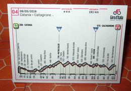 GIRO D'ITALIA 2018 PANINI N. 4 CATANIA - CALTAGIRONE CARD - Trading Cards