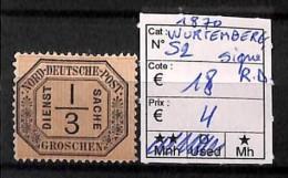 [815994] */Mh-Allemagne 1870 - S2, Signé - [6] République Démocratique