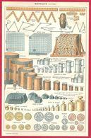 Système Métrique, Illustration Maurice Dessertenne, Poids, Mètre Carré, Mètre Cube, Stère, Mesure En Bois..Larousse 1908 - Old Paper