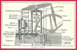 Machine à Vapeur, Illustration Maurice Dessertenne, Larousse 1908 - Old Paper