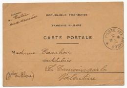 Carte Postale De Franchise Militaire Non Illustrée - 1939 - Cartes De Franchise Militaire