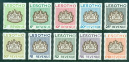 Lesotho 1967 Revenues MUH - Lesotho (1966-...)