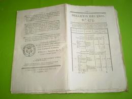 Lois 1821:Cie D'assurance Mutuelle Des Machines Et Mécaniques Contre L'incendie ,Seine Inférieure & Eure. Legs ... - Décrets & Lois