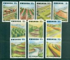 Rwanda 1983 Soil Erosion Prevention MUH - Rwanda