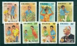 Rwanda 1983 Young Catholic Worker's Movement MUH - Rwanda