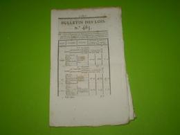 Lois 1821:Brevets D'inventions Dont Moteur Watterbled,lampe Labarthe,fusil De Valdahon,manteau Dit à La Henri... Legs - Decrees & Laws