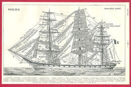 Voilier, Trois Mâts Carré, Nom Des Voiles Et Des Cordes, Illustration A Brun Recto, Signaux De Navigation, Larousse 1908 - Old Paper