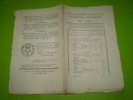 Lois 1821:Réglement Maisons D'éducation De Filles De Degrés Supérieurs.Mont De Piété Toulon.Amfreville Justice De Paix - Decrees & Laws