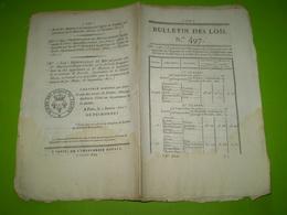 Lois 1821:Police De La Pêche à L'ile De Terre Neuve,modèle De Bulletin De Mise En Possession.Legs Vals,Vesseaux, Ardèche - Décrets & Lois