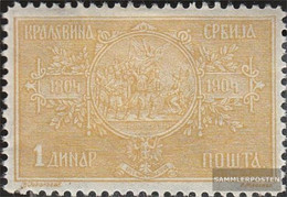 Serbia 81 With Hinge 1904 Survey Against The Turks - Serbia