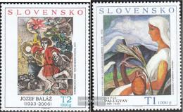 Slovakia 593-594 (complete Issue) Unmounted Mint / Never Hinged 2008 Art - Slovakia