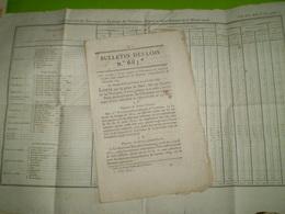Lois 1824:Composition Des équipages De Vaisseaux,frégates & Bâtiments De La Marine Royale. Legs... - Décrets & Lois