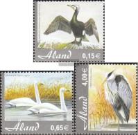 Finland - Aland 244-246 (complete Issue) Unmounted Mint / Never Hinged 2005 Eingewanderte Birds - Aland