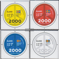 Finland - Aland 164-167 (complete Issue) Unmounted Mint / Never Hinged 2000 Millennium - Aland