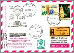 66 BALLONPOSTFLUG - CORREO VOLADO EN GLOBO. Wien 1981 - Correo Postal