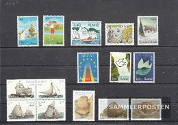 Finland - Aland 1995 Unmounted Mint / Never Hinged Complete Volume In Clean Conservation - Aland