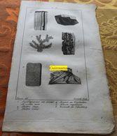Minéraux : Planche Du Nouveau Dictionnaire D'histoire Naturelle - 1803 - Estampes & Gravures