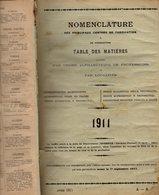 Annuaire Didot-Bottin - France Classement Par Professions Et Par Villes De France - Année 1911 - Annuaires Téléphoniques