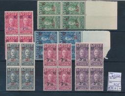 BELGIAN CONGO BOX 2  1931 ISSUE STANLEY BLOCKS OF 4 COB 162/67 MNH - Congo Belge