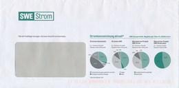 BRD Erfurt SWE Strom Stadtwerke Erneuerbare Energien Naturstrom-Produkt Marktanteile 2015 - Umweltschutz Und Klima