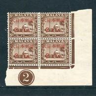 Malaya 1942 Jap Occup 2c On 5c Selangor Stamps In Plate B/4 UM BK925 - Groot-Brittannië (oude Kolonies En Protectoraten)