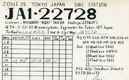 QSL CARD RADIOAFICIONADOS/RADIO HAM JA1-227228 TOKYO JAPAN YEAR 1978 - LILHU - Radio-amateur