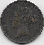 Jersey - 1/12 Schilling - 1877 H - TTB - Jersey