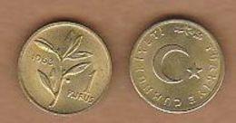 AC - TURKEY 1 KURUS 1963 BRASS UNCIRCULATED - Turquia