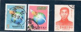 CHINE TAIWAN 1987 O - 1945-... République De Chine